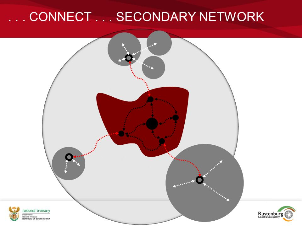 . . . CONNECT . . . SECONDARY NETWORK