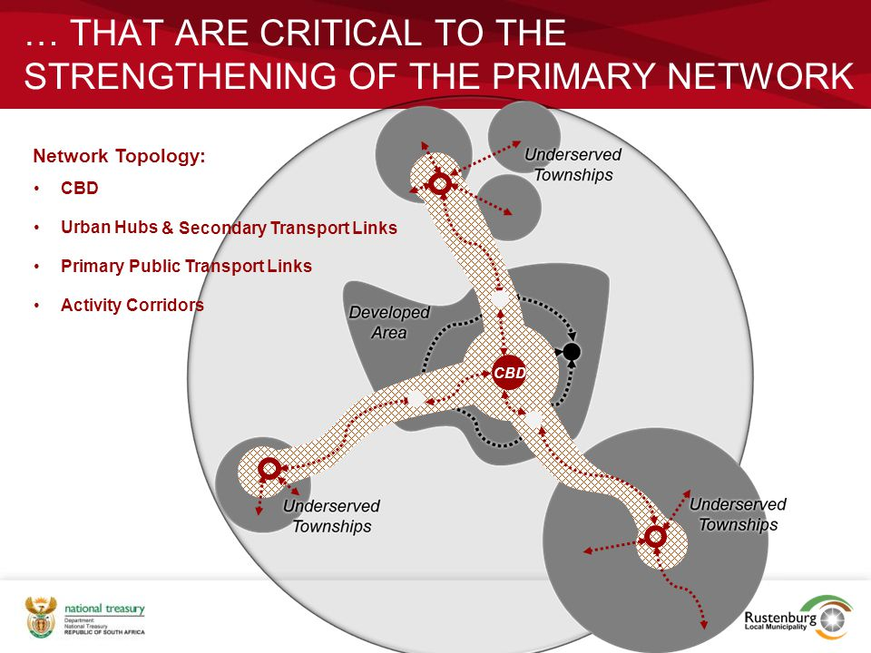 … that are critical to the strengthening of the primary network