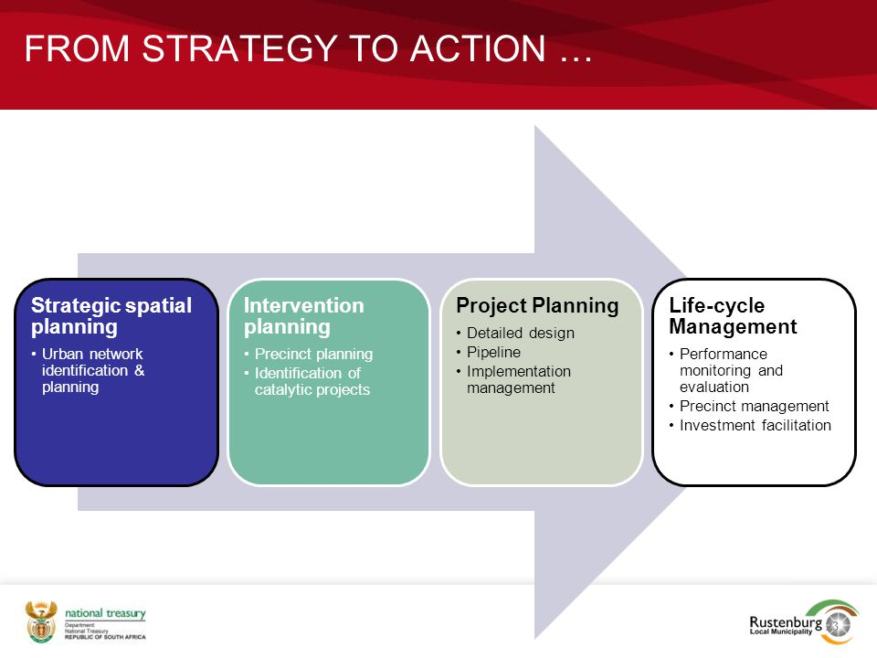 From strategy to action …