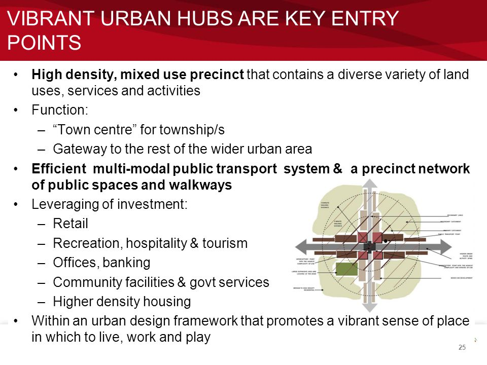 Vibrant urban hubs are key entry points