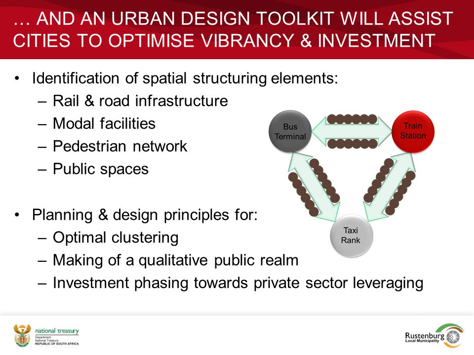 … and an urban design toolkit will assist cities to optimise vibrancy & investment