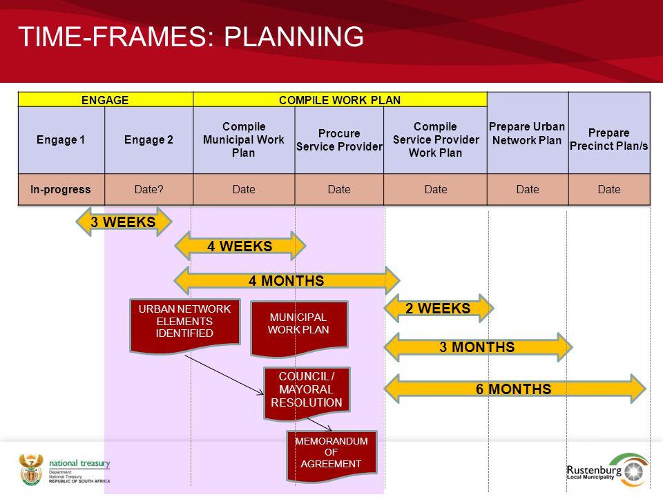 Time-FRAMES: planning