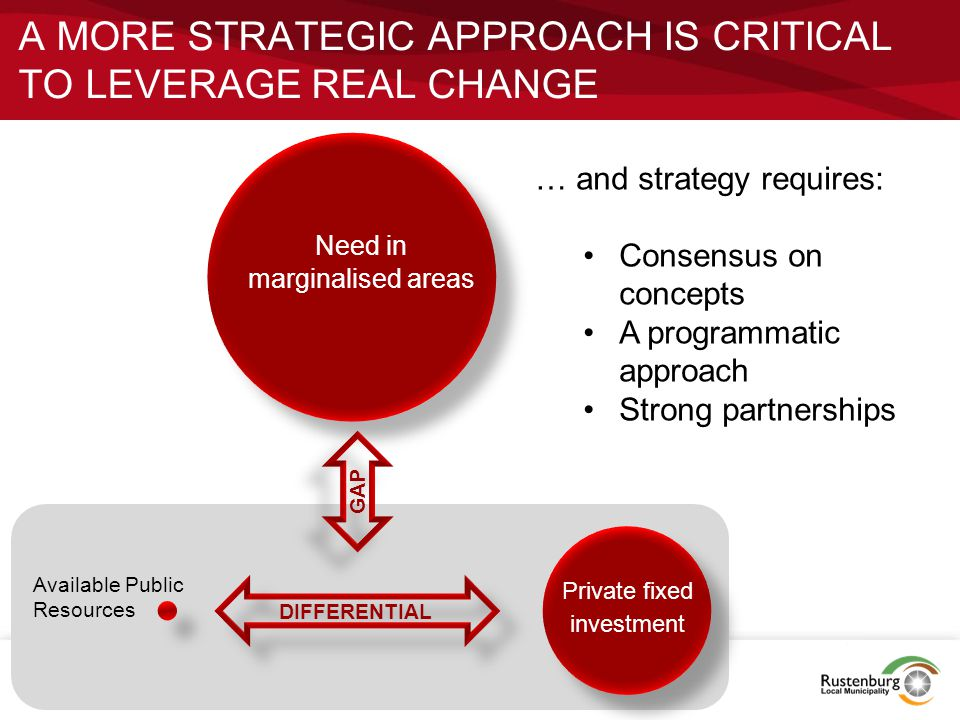 a more strategic approach is critical to leverage real change