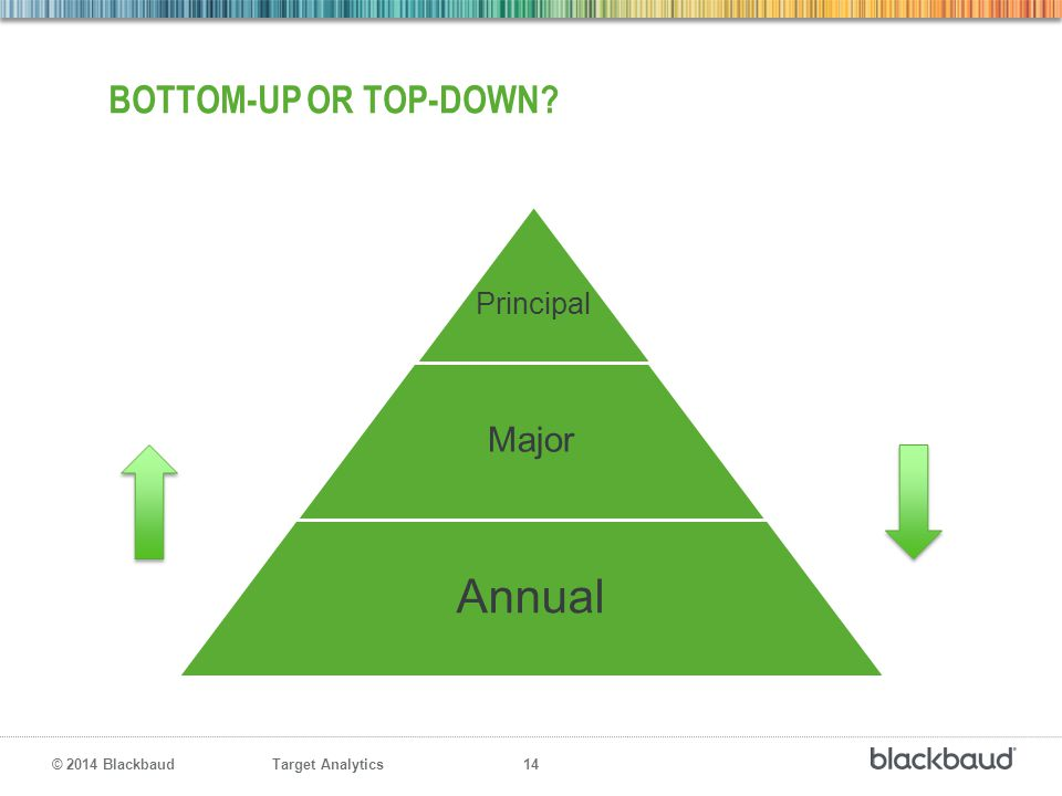 Annual Bottom-Up or top-down Major Principal