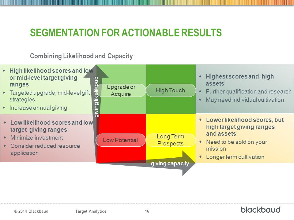 Segmentation for Actionable Results