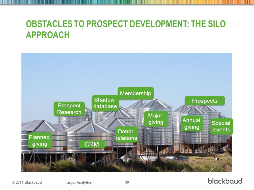 Obstacles to prospect development: the silo approach