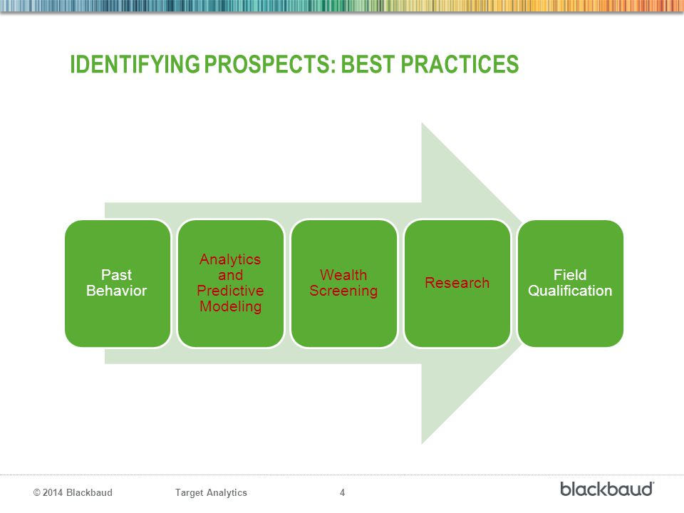 Identifying Prospects: Best Practices