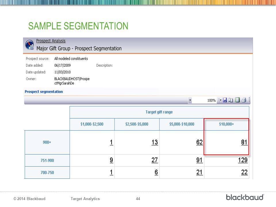 sample segmentation
