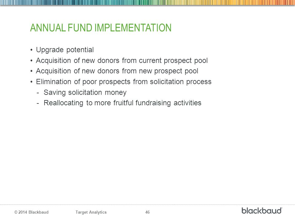 Annual Fund Implementation
