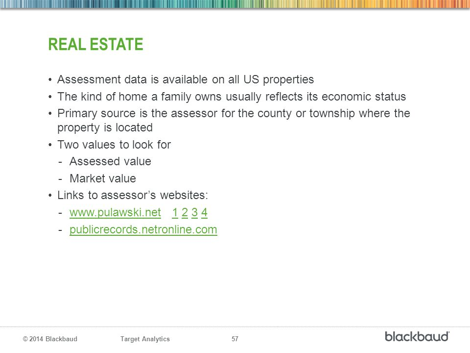 Real estate Assessment data is available on all US properties