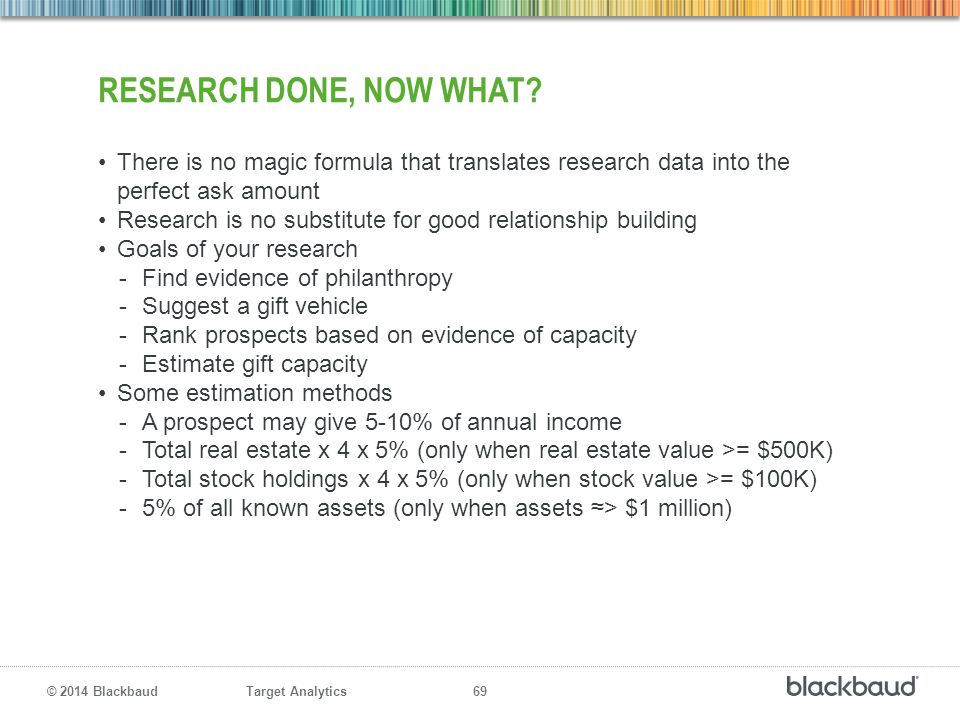 Research done, now what There is no magic formula that translates research data into the perfect ask amount.