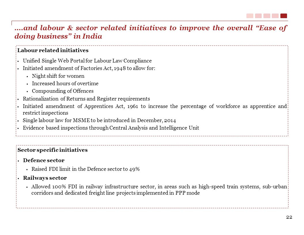….and labour & sector related initiatives to improve the overall Ease of doing business in India