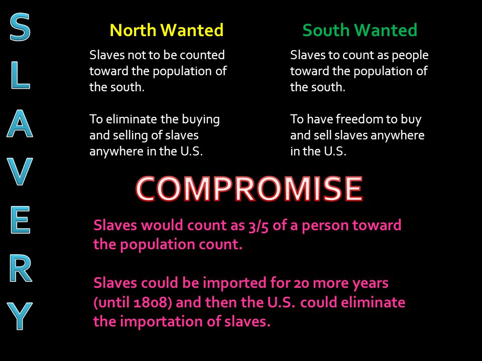 S L A V E R Y COMPROMISE North Wanted South Wanted
