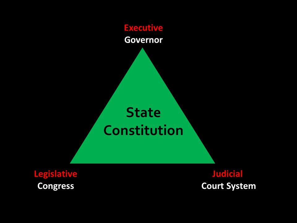 State Constitution Executive Governor Legislative Congress Judicial