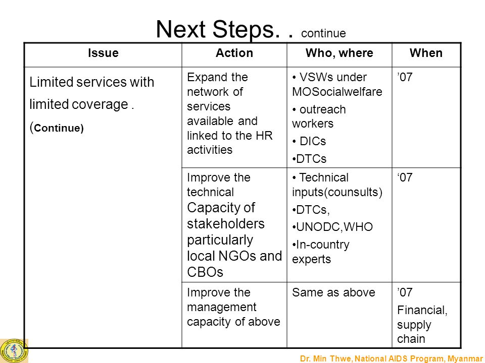Next Steps. . continue Issue. Action. Who, where. When. Limited services with limited coverage . (Continue)