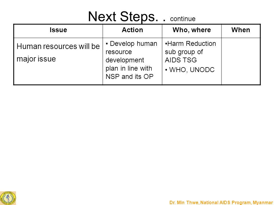 Next Steps. . continue Human resources will be major issue Issue