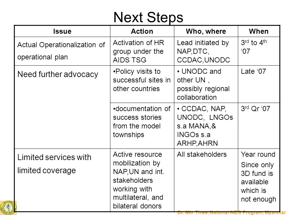 Next Steps Need further advocacy