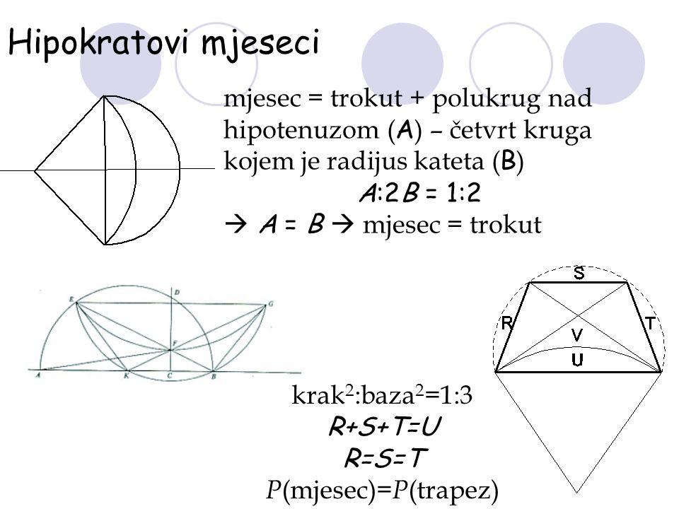 Hipokratovi mjeseci mjesec = trokut + polukrug nad hipotenuzom (A) – četvrt kruga kojem je radijus kateta (B)