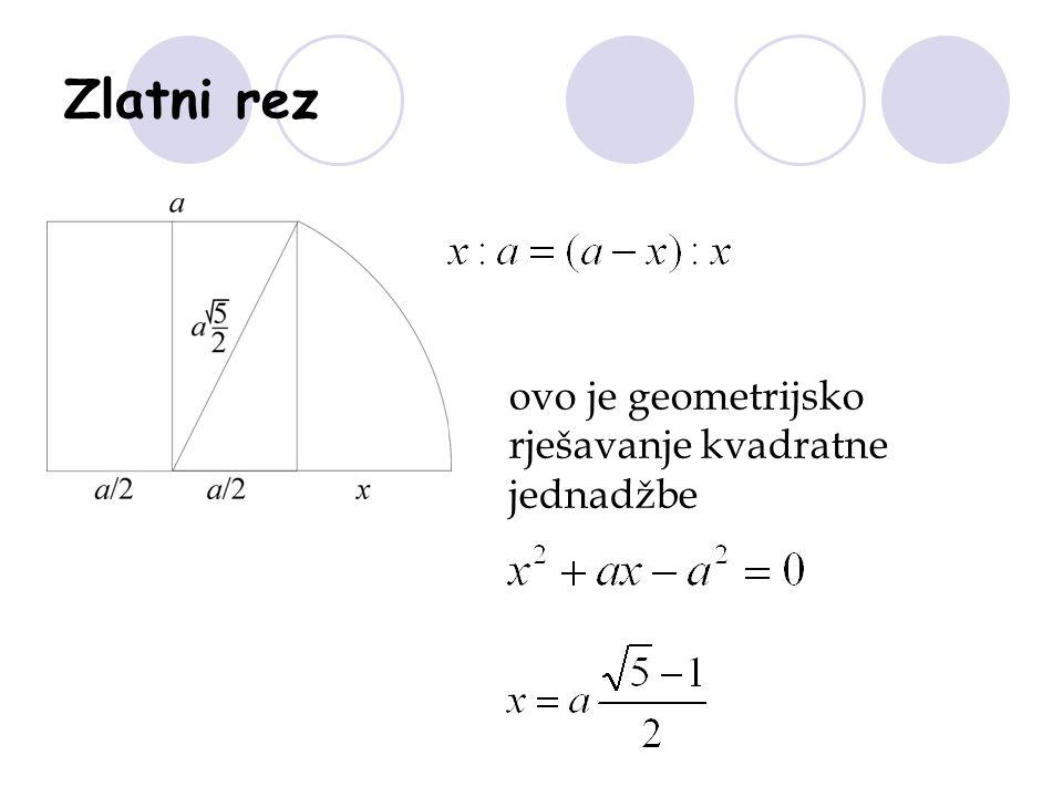 Zlatni rez ovo je geometrijsko rješavanje kvadratne jednadžbe