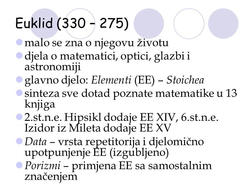 Euklid (330 – 275) malo se zna o njegovu životu