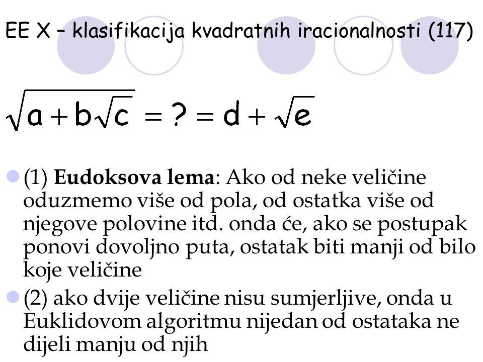 EE X – klasifikacija kvadratnih iracionalnosti (117)