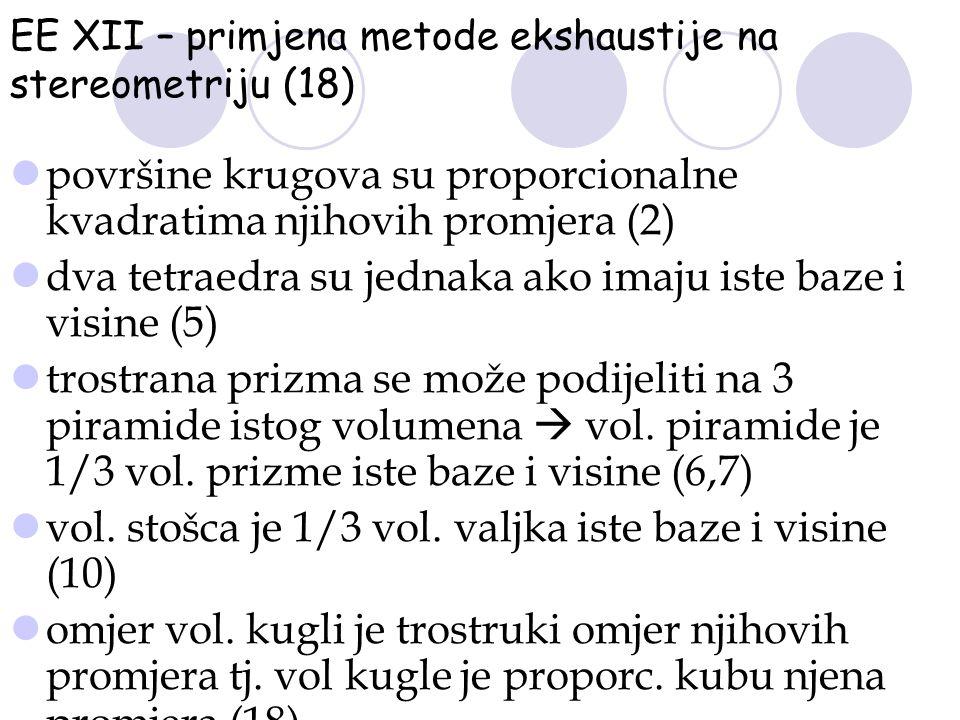 EE XII – primjena metode ekshaustije na stereometriju (18)