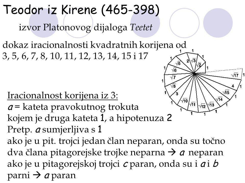 Teodor iz Kirene (465-398) izvor Platonovog dijaloga Teetet