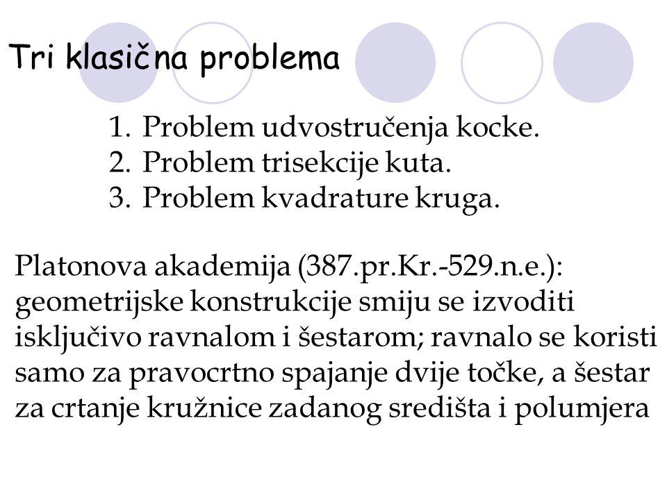 Tri klasična problema Problem udvostručenja kocke.