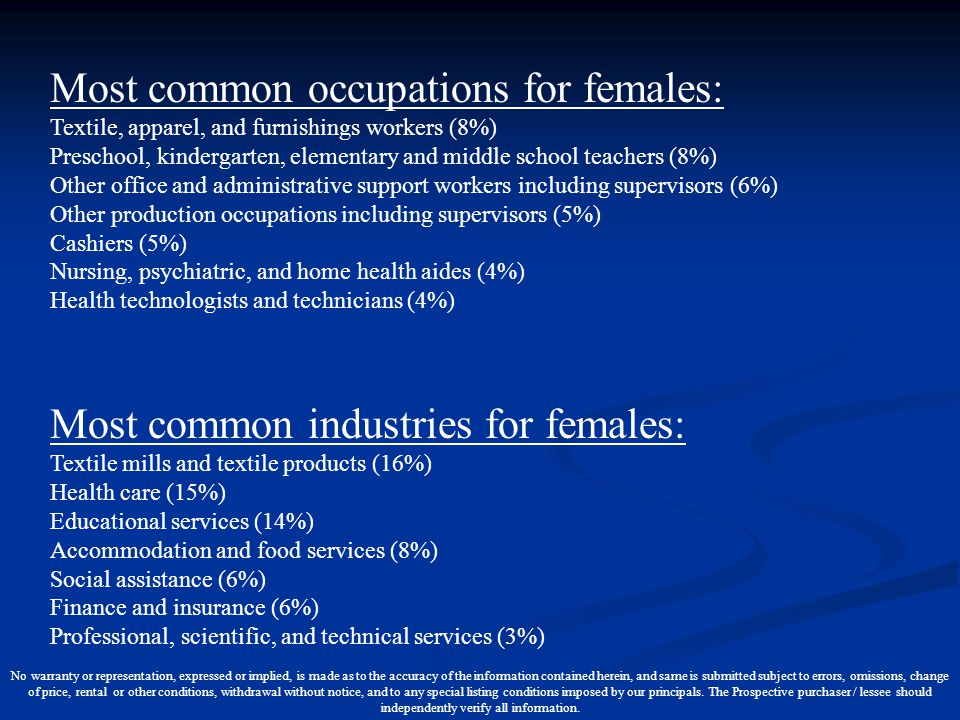 Most common occupations for females: