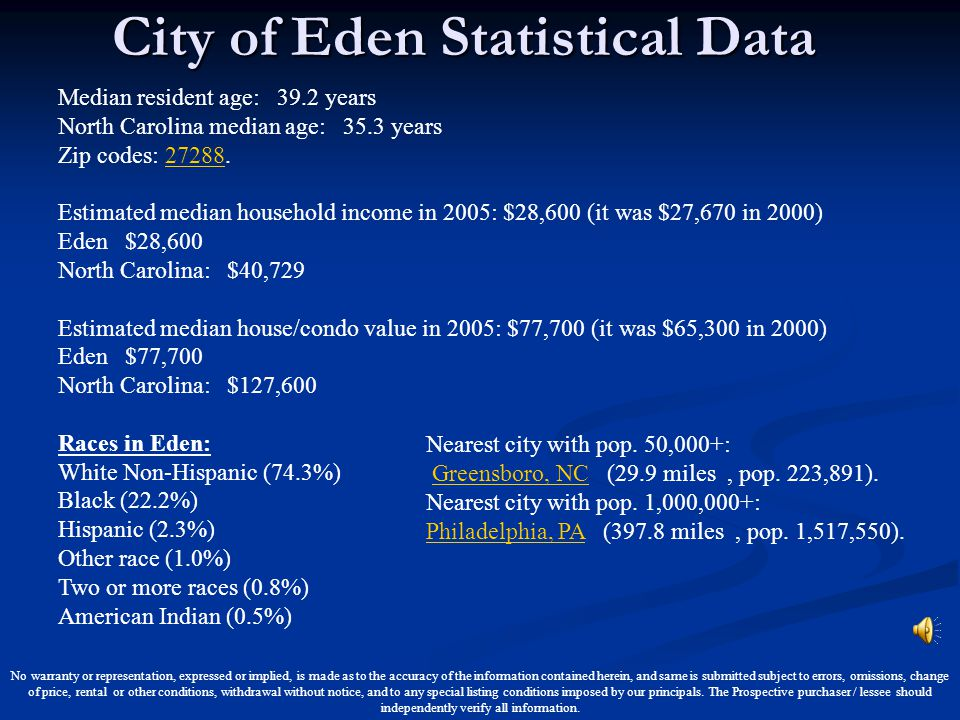 City of Eden Statistical Data