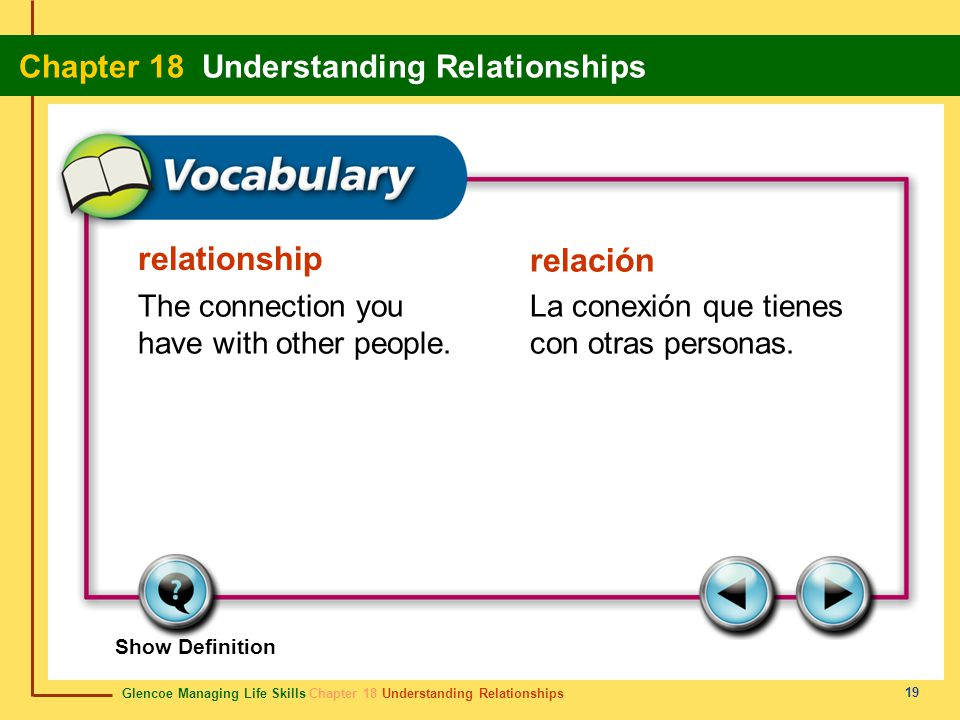 relationship relación The connection you have with other people.