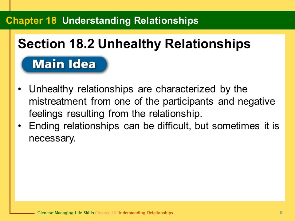 Section 18.2 Unhealthy Relationships