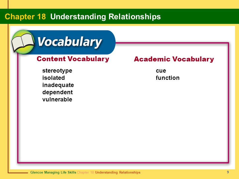 Content Vocabulary Academic Vocabulary stereotype isolated inadequate