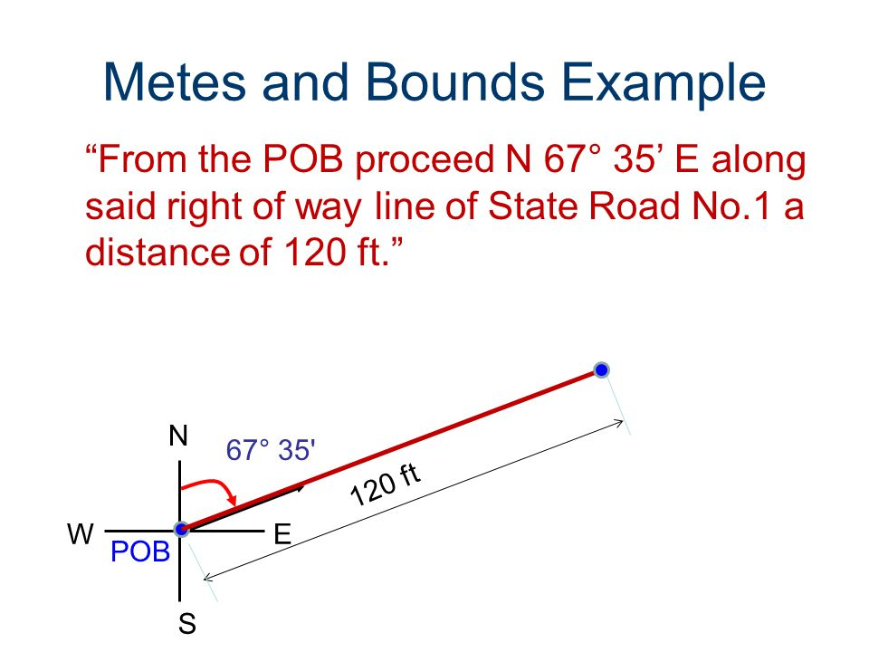 Metes and Bounds Example