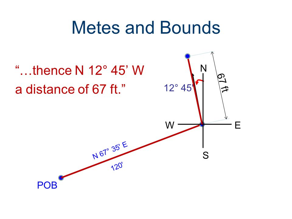 Metes and Bounds …thence N 12° 45' W a distance of 67 ft. N 12° 45