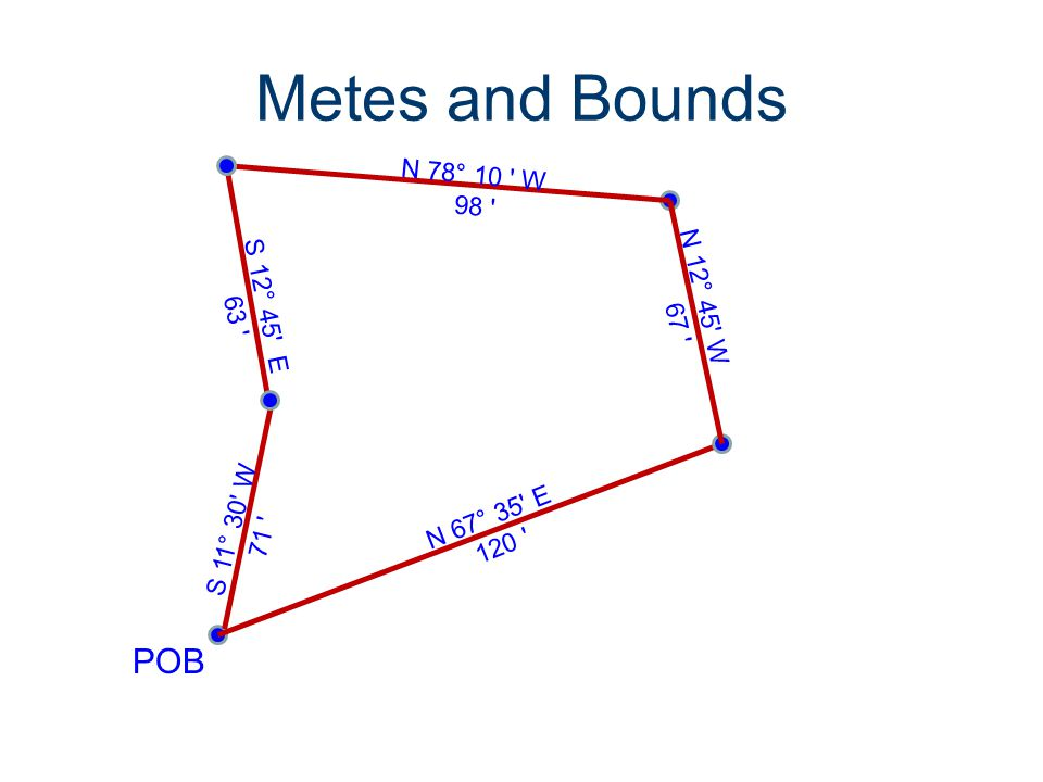 Metes and Bounds POB N 78° 10 W 98 S 12° 45 E N 12° 45 W 63