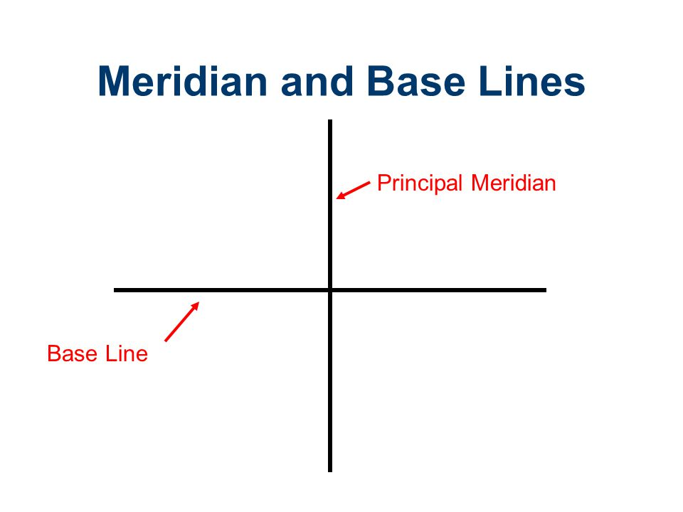 Meridian and Base Lines