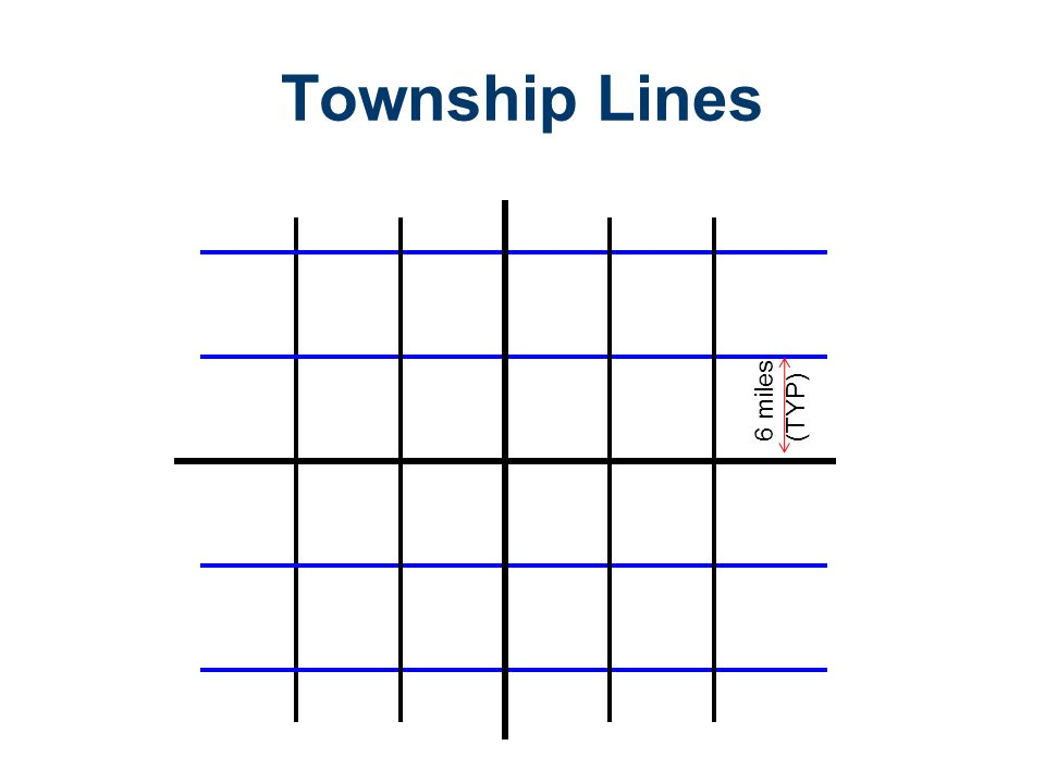 Township Lines 6 miles (TYP) Legal Descriptions