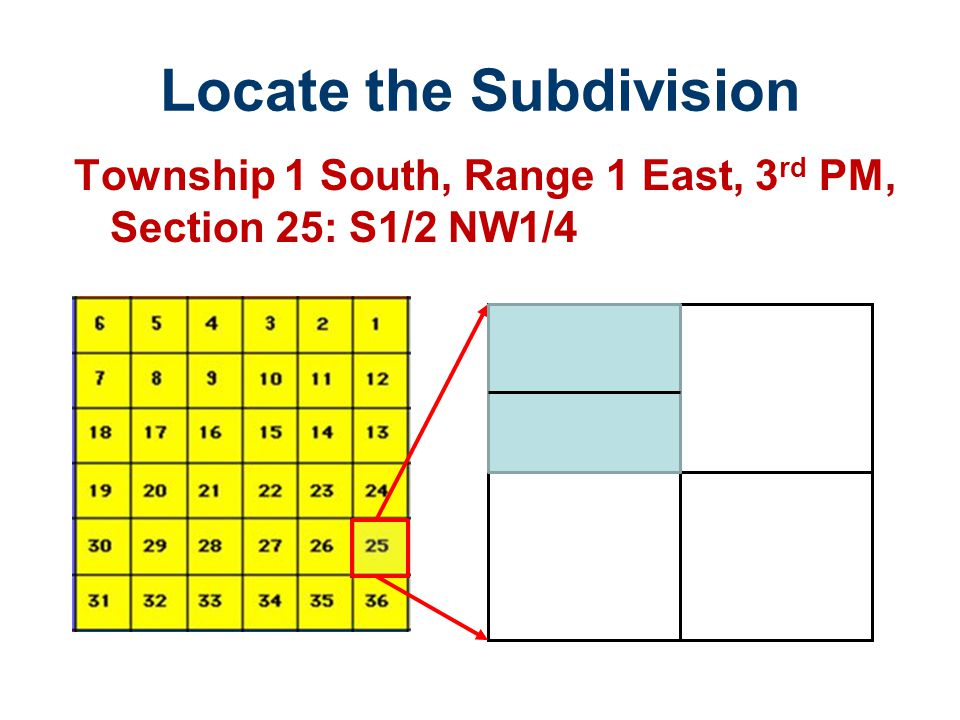 Locate the Subdivision