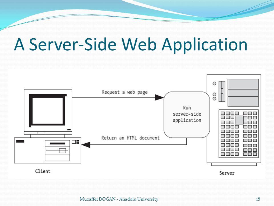 A Server-Side Web Application