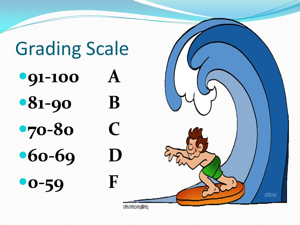 Grading Scale 91-100 A 81-90 B 70-80 C 60-69 D 0-59 F