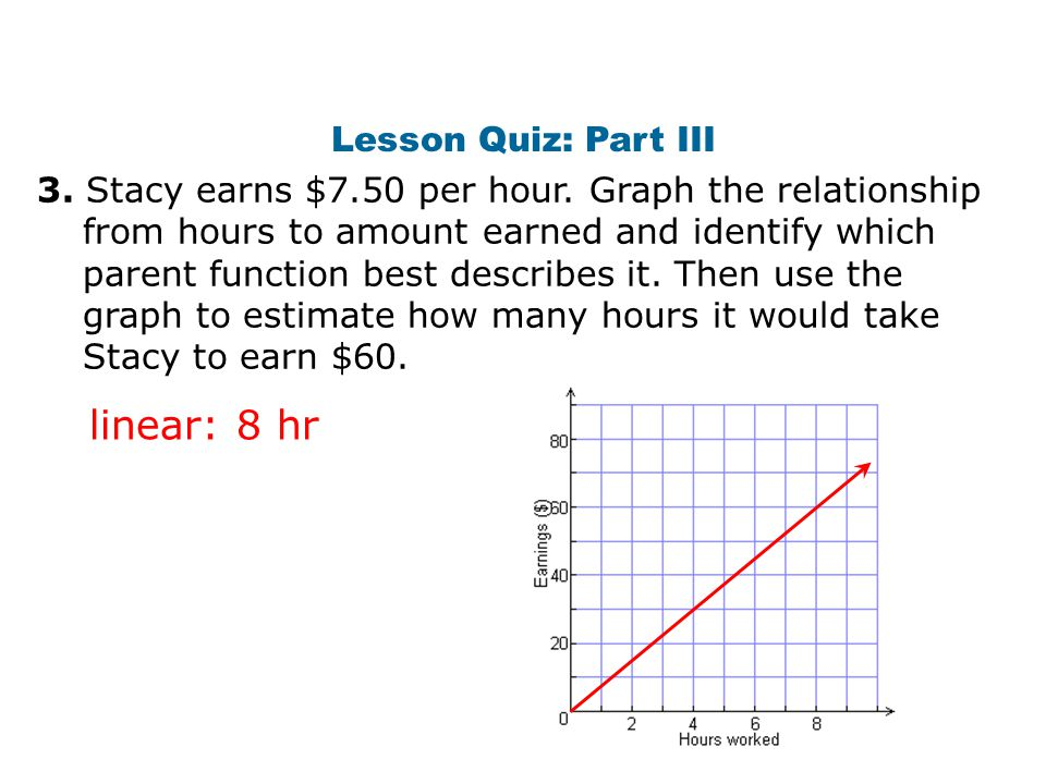 linear: 8 hr Lesson Quiz: Part III