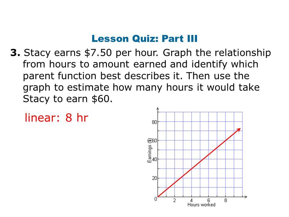 linear: 8 hr Lesson Quiz: Part III