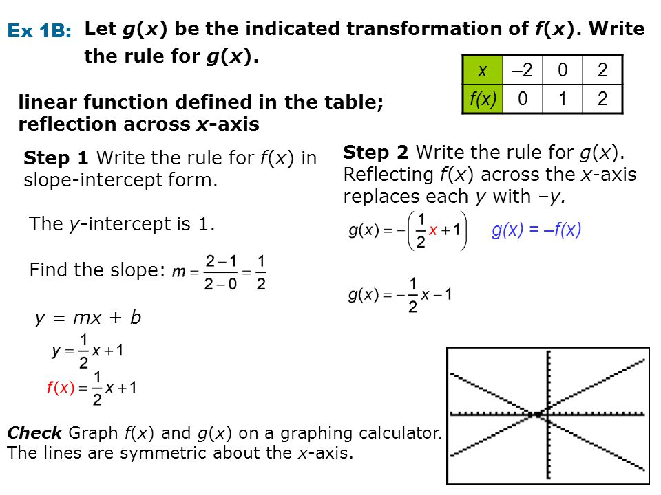 linear function defined in the table; reflection across x-axis