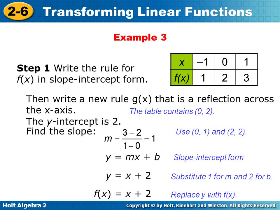 x –1 1 f(x) 2 3 Example 3 Step 1 Write the rule for