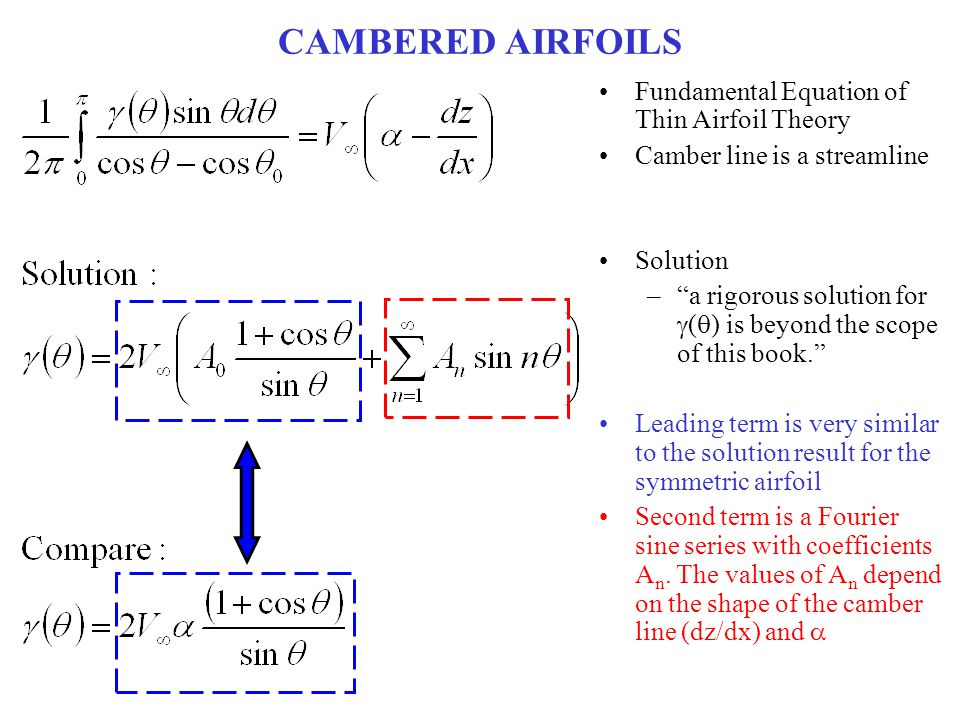 the airfoil theories of lift You will never understand lift forget it you haven't got a chance so i muttered to myself as i closed a fascinating book called the enigma of the aerofoil the author, david bloor, is an emeritus professor of the university of edinburgh whose field is the sociology of science: how cultural and personal.
