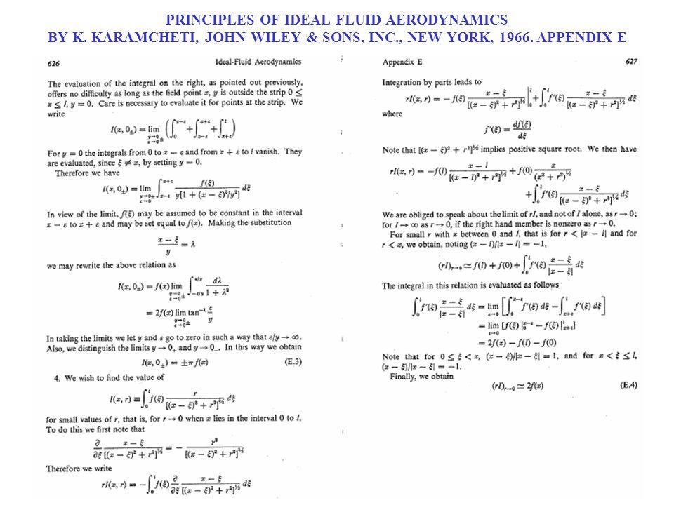 PRINCIPLES OF IDEAL FLUID AERODYNAMICS BY K