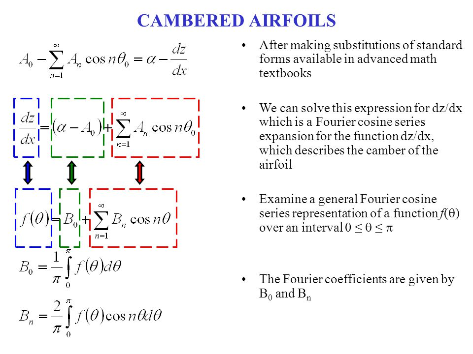 CAMBERED AIRFOILS After making substitutions of standard forms available in advanced math textbooks.