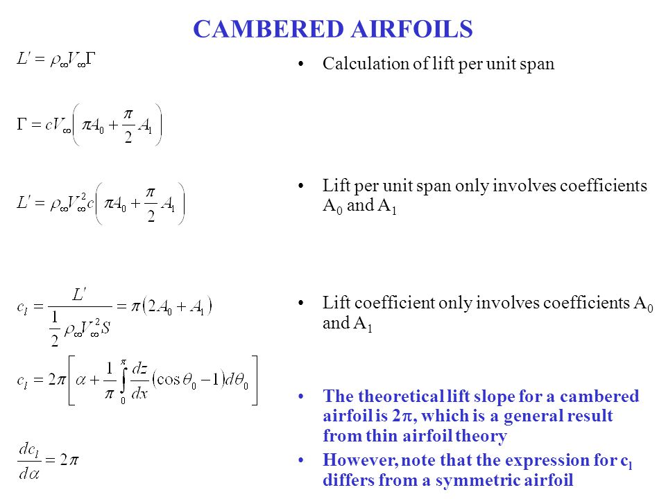 CAMBERED AIRFOILS Calculation of lift per unit span