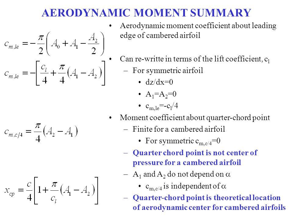 AERODYNAMIC MOMENT SUMMARY